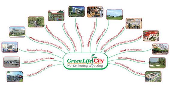 tiện ích Dự án Green Life