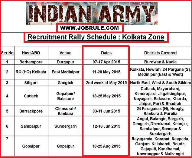 Next Indian Army Soldier Recruitment Rally in West Bengal, Odisha & Sikkim April to August 2015 (HQ RTG Zone Kolkata)