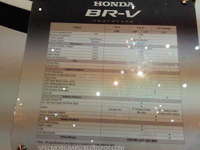 Fitur Mobil Honda BR-V GIIAS 2015