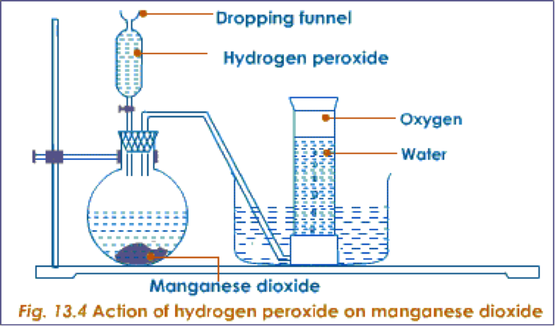 Igcse chemistry hydrogen oxygen the atmosphere pollution - Unknown uses hydrogen peroxide ...