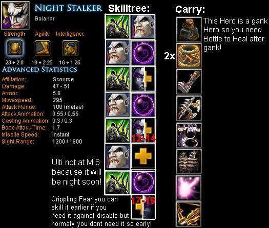 Night Stalker Balanar Item