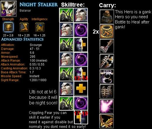 Night Stalker Balanar Item Build Skill Build Tips