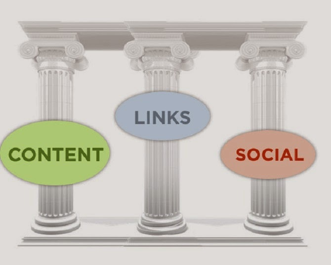 http://dangstars.blogspot.com/2014/03/the-three-pillars-of-seo-in-2014.html
