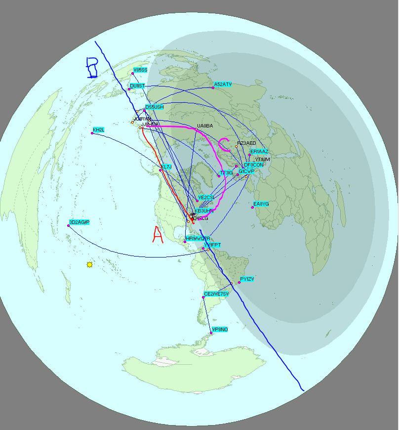 Amateur radio station wd4elg the magical gray line you can see the short path a in red the long path b in blue and the bent path perpendicular to the gray line a common path of gray line gumiabroncs Images