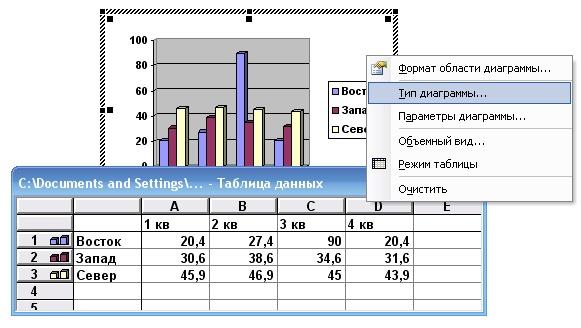 Как создать круговую диаграмму в word 2010