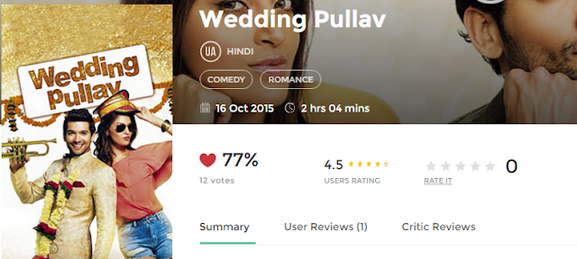 Wedding Pullav 2015 Full Hindi Movie Download free in 720p avi mp4 HD 3gp hq