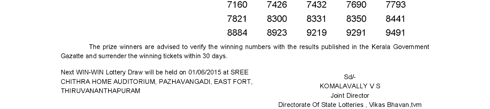 WIN WIN Lottery W 309 Result 25-5-2015