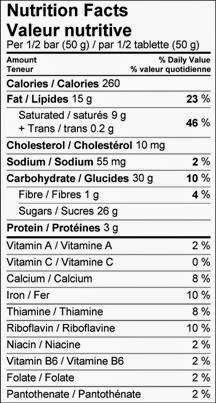 Each bar not only contains 520 calories (more than 2 Twix bars) packed with 13 teaspoons of sugar (nearly 16 Oreo's worth) but the damn things also contain ...