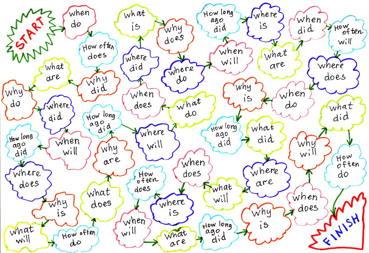Текст быть или не быть вот в чем вопрос на английском языке