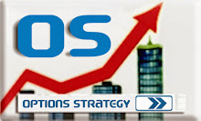 Options Strategy