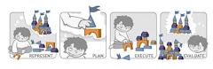 Funciones Ejecutivas en Preescolares