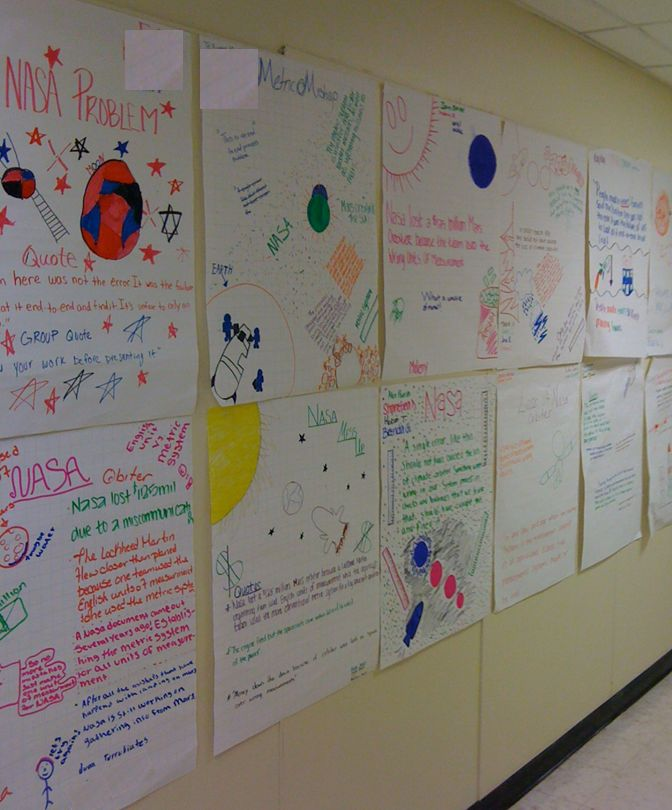 Collaborative Classroom Writing : Bond with james collaborative poster