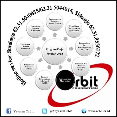 Hotline Service Orbit