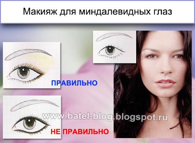 Как сделать разрез глаз миндалевидными