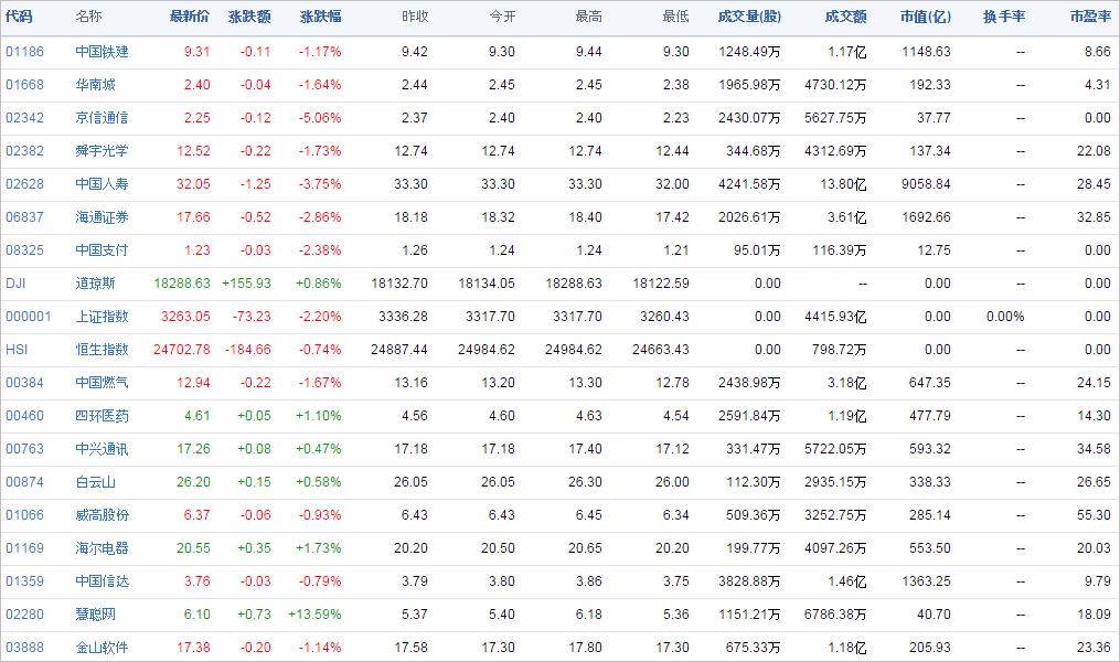 中国株コバンザメ投資ウォッチ銘柄watch20150303