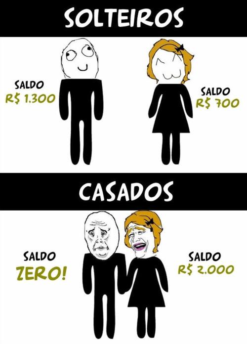 los hombres solteros mas ricos del mundo