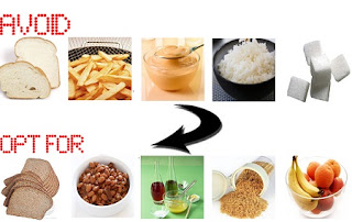 Alternatives of foods you should never eat