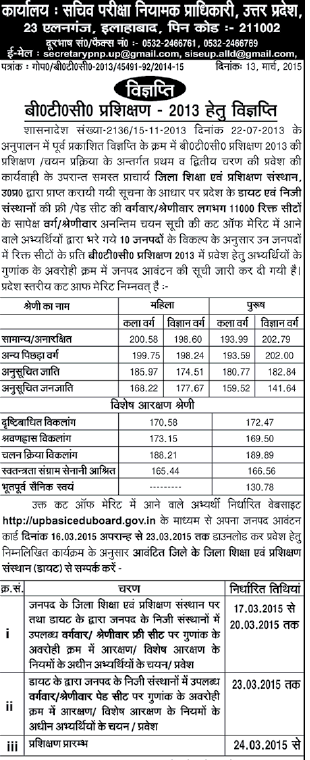 UP BTC Merit List 2015