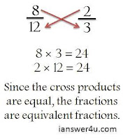 What are Equivalent Fractions?, Equivalent fractions in maths,