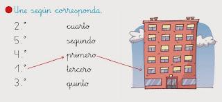 http://primerodecarlos.com/primerodecarlos.blogspot.com/marzo/numeros_ordinales_2.swf