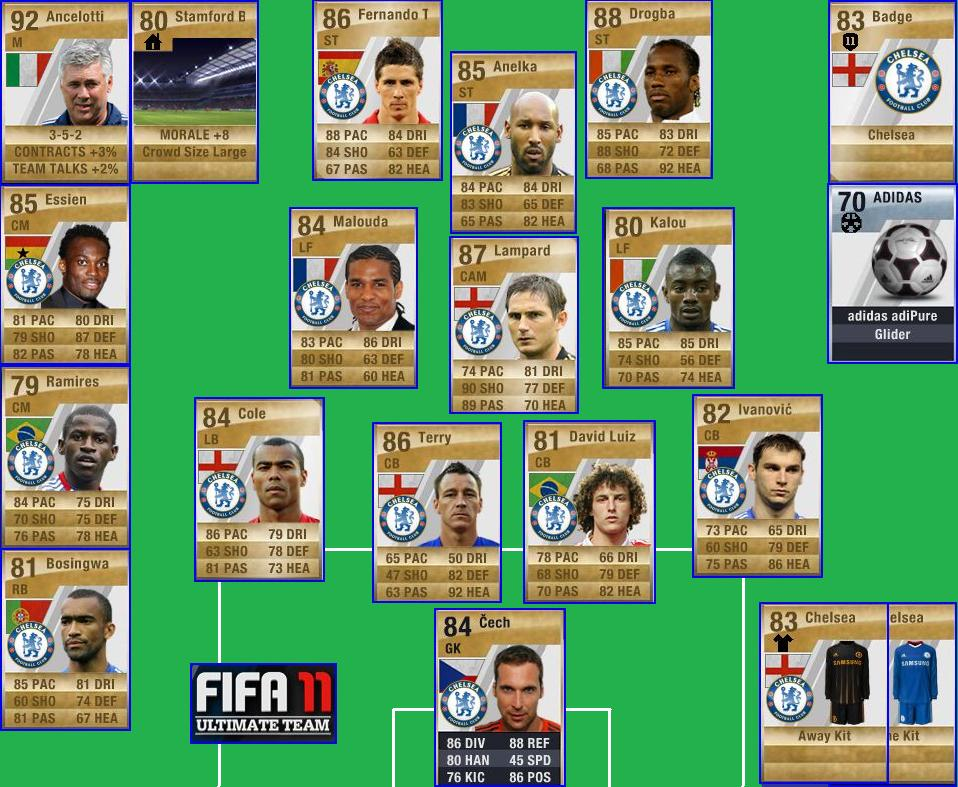 First leg of the champions league fifa 11 ultimate team dream team