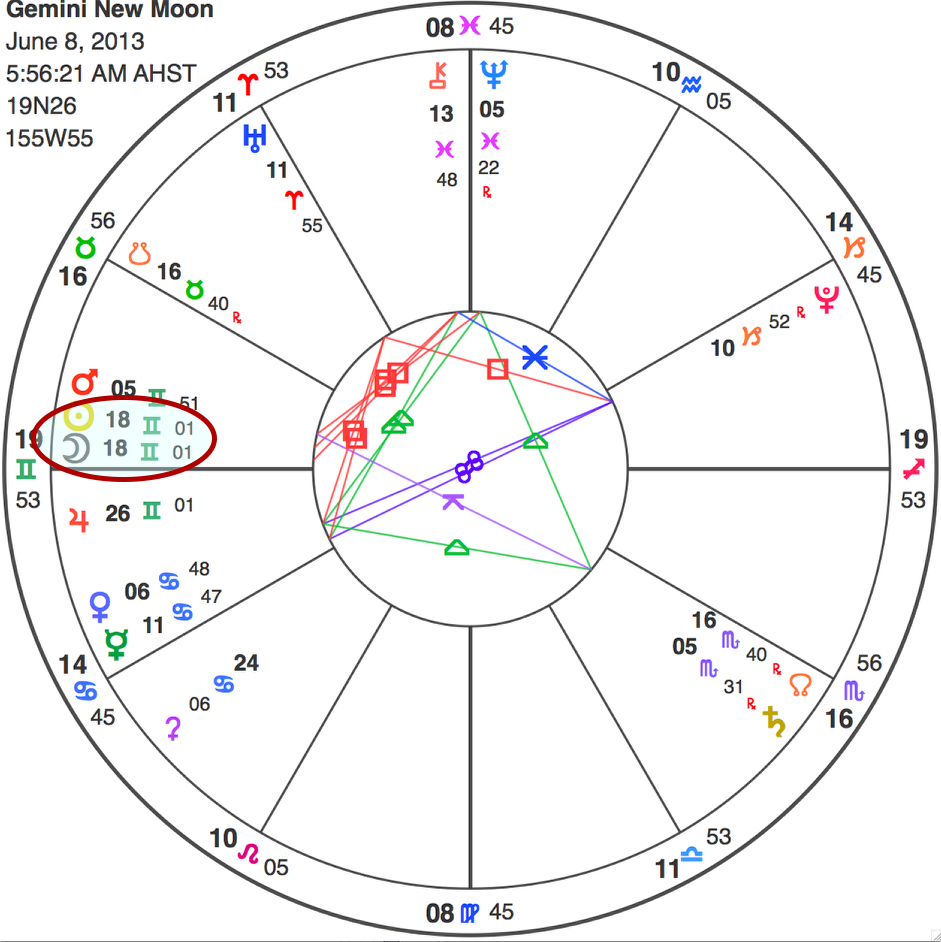 Astrology chart gemini images free any chart examples astrology chart gemini choice image free any chart examples gemini new moon june 8 water 101 nvjuhfo Gallery