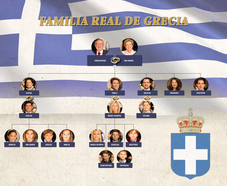 Página oficial de la Familia Real de Grecia