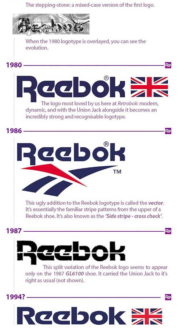 el desconocido primer logotipo de reebok fusi211n