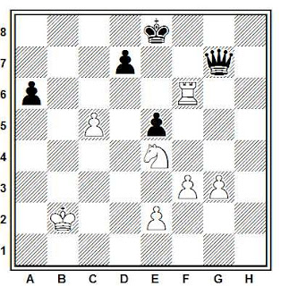 Problema ejercicio de ajedrez número 758: Estudio de José Mandil (Els Escacs a Catalunya, 1933)