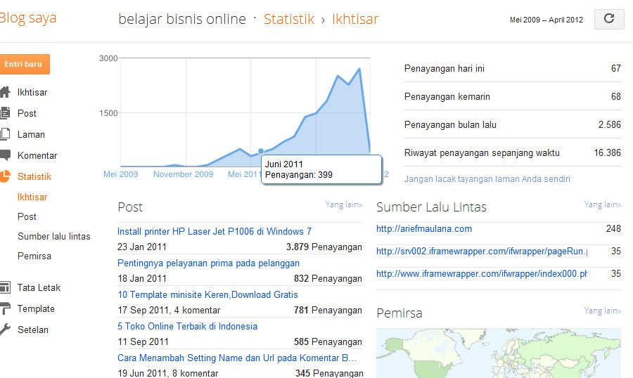 statistik blog palsu
