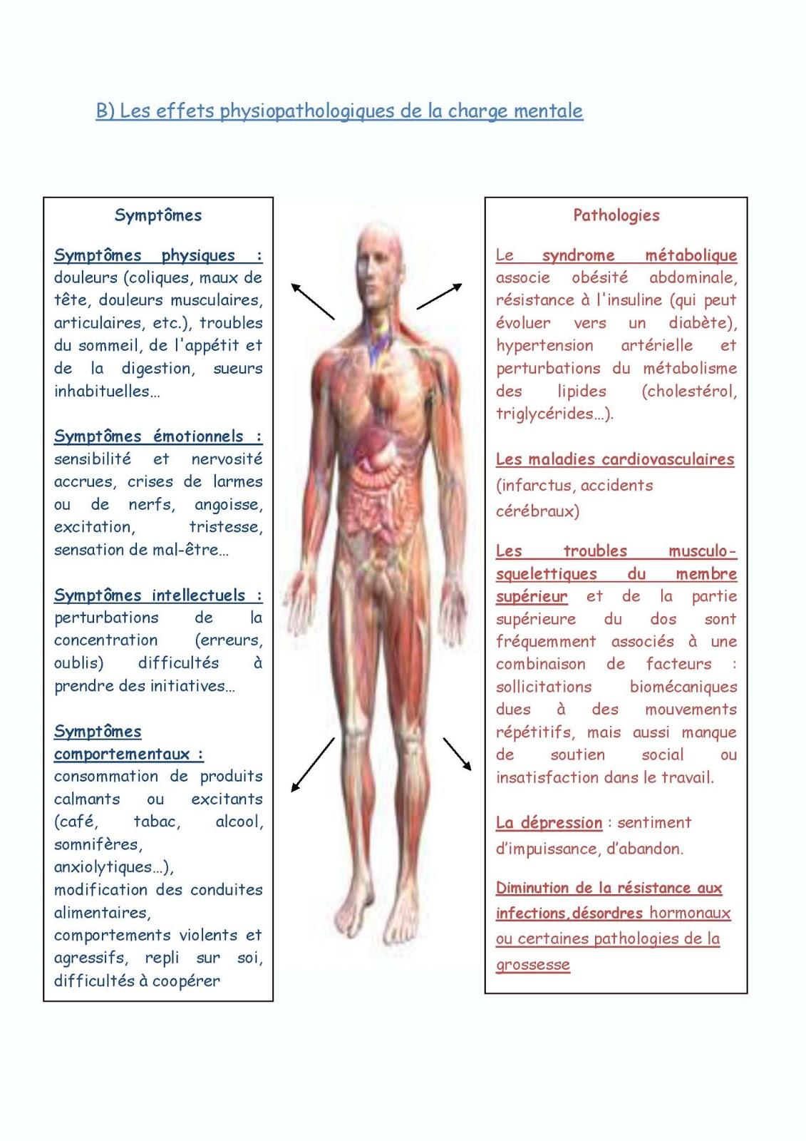 Les taches de pigment chez les enfants léloignement