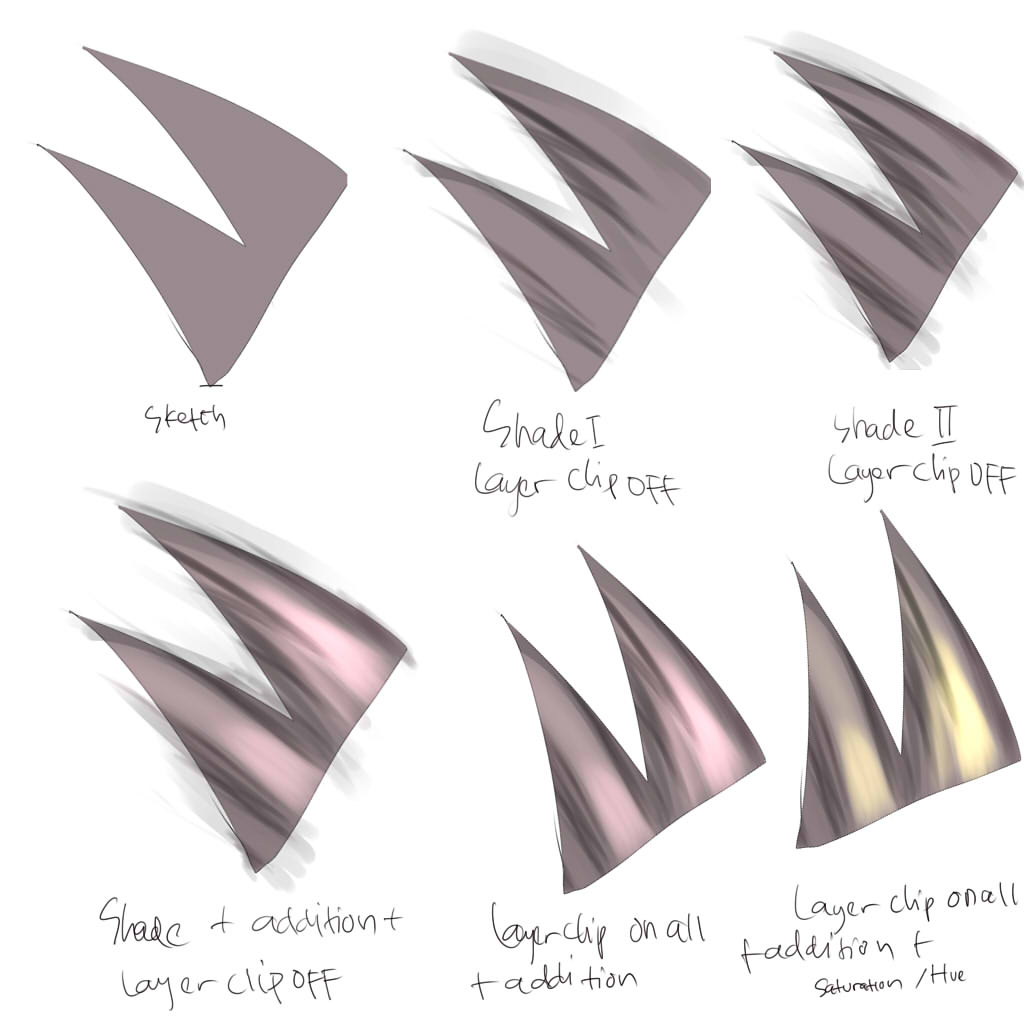 Simple Step To Understand Shading, Layer Cliping And Addition Efect On Paint  Tool Sai