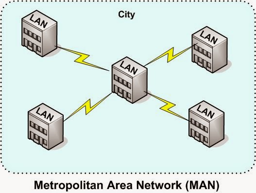 man network diagram photo album   diagramscollection metropolitan area network diagram pictures diagrams