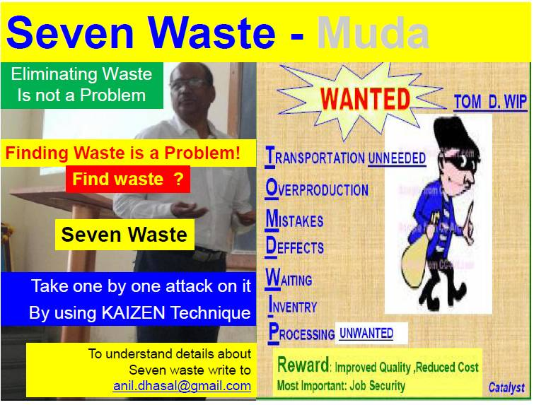kaizen on waste elimination Fat to lean: the journey of waste elimination by kii - 2013-06-26 any organization – whether manufacturing or service – has some kind of waste in its process and therefore it is very important for any organization to identify, reduce & eliminate waste in order to become lean.