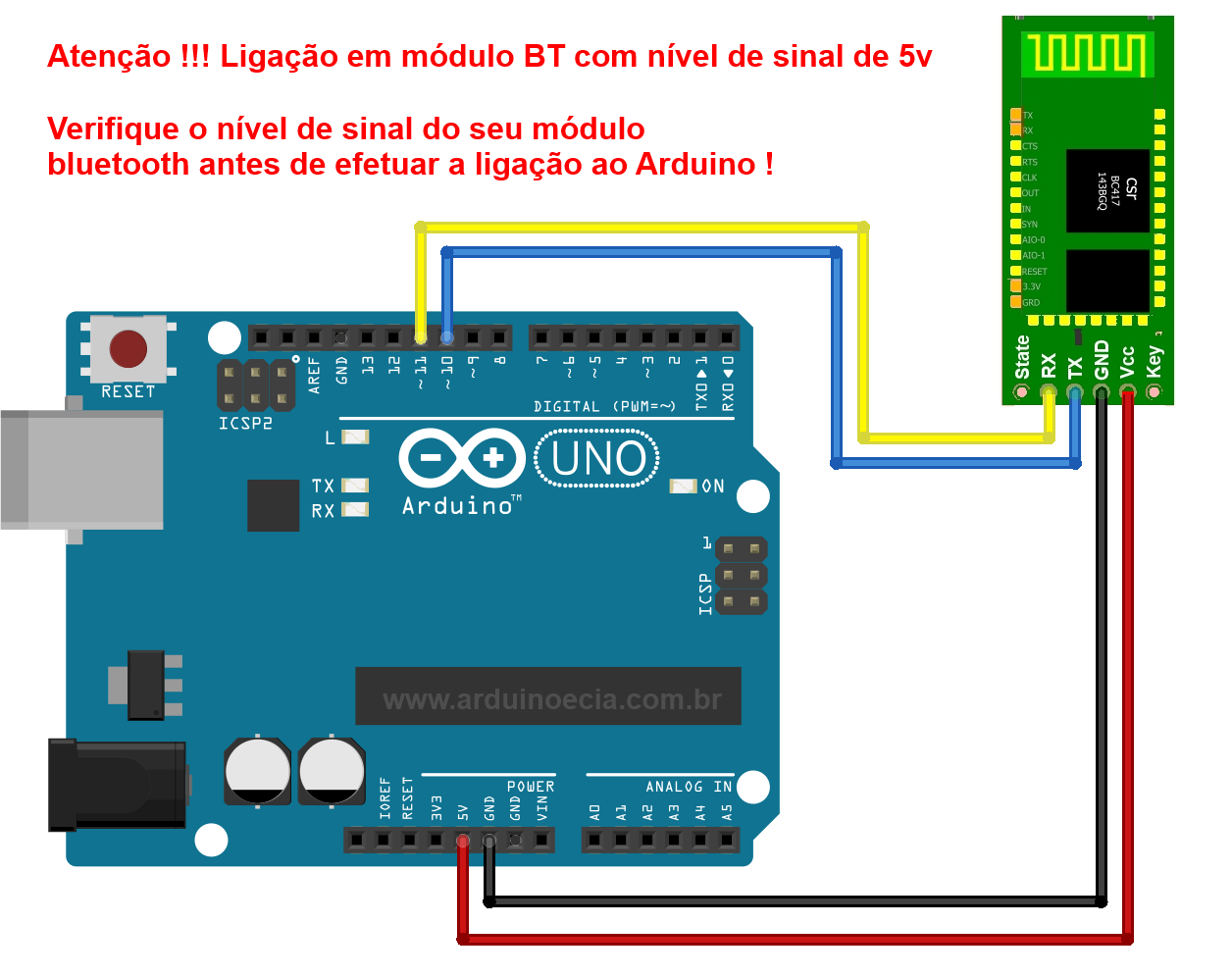 Arduino SW UART example PetesTechProjects