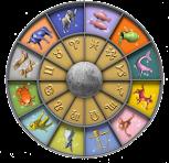 Signos Seus Simbolos e Suas Pedras da Sorte