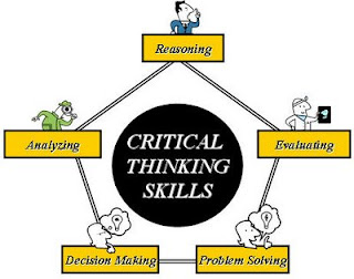 critical thinking defined by richard paul