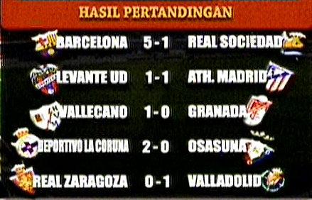 Hasil Pertandingan La Liga 2012/2013