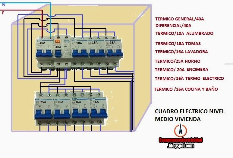 Cuadro electrico de vivienda nivel medio esquemas el ctricos - Cuadro electrico vivienda ...
