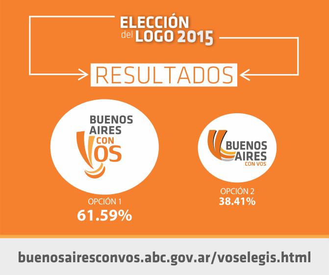 Buenos Aires con Vos 2015