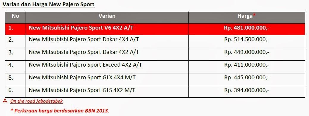 Harga Dan Spesifikasi Fortuner Vs Pajero Sport   Autos Post