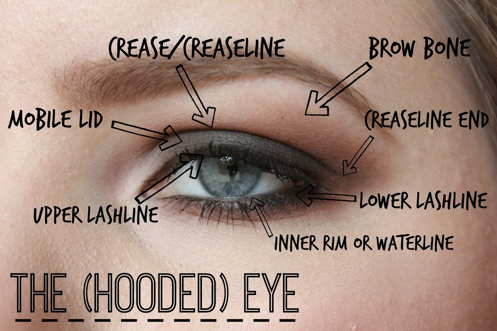 Hooded Eyes: What They Are and What It Means for Your Makeup