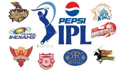 Ipl Teams Logo Wallpapers Collections