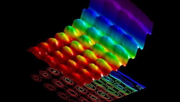 Esta é a primeira imagem da luz enquanto partícula e onda