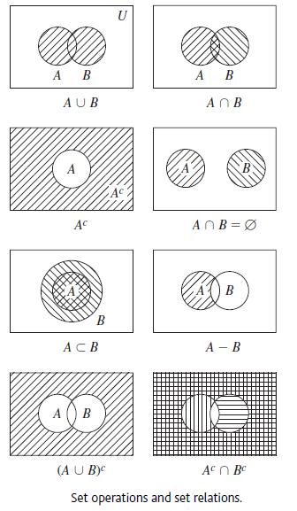 Probability Formula Sheet Tipsntricks