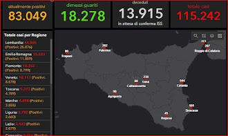 COVID-19 Italia - Monitoraggio 2 Aprile