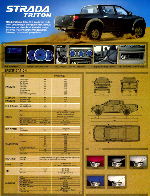Spesifikasi Strada Triton Double Cabin GLS