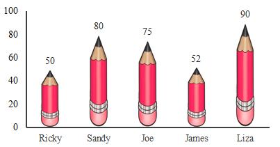 Create Pencil Bar Chart in Excel Free Template 04 Listen Data – Bar Chart Template