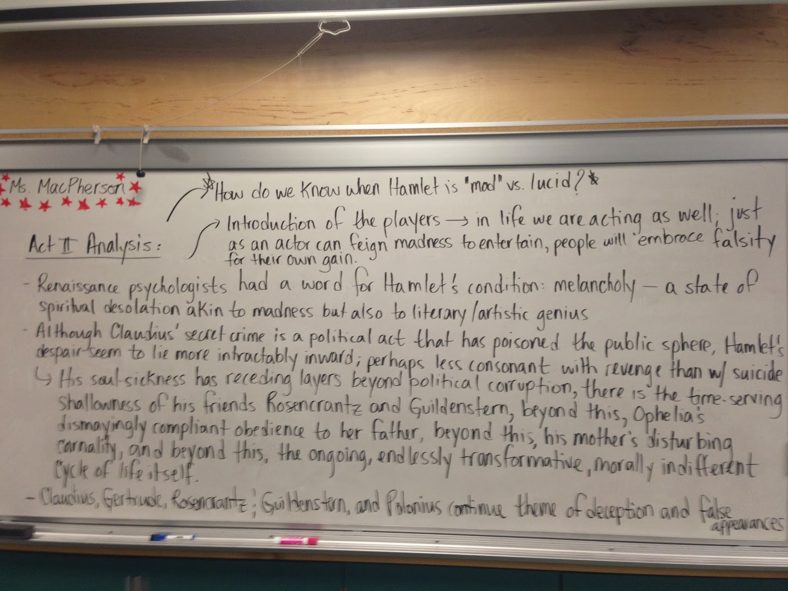 Compelling Thesis Statement Examples on Hamlet
