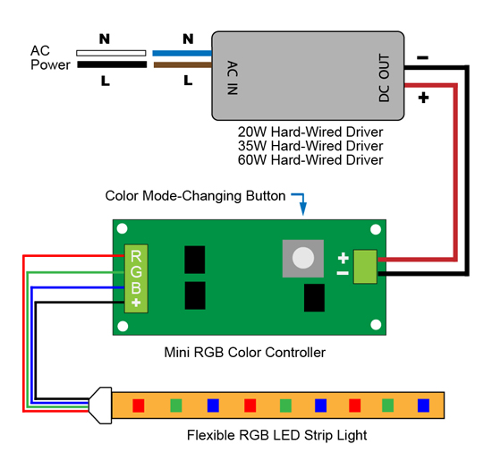 Mini Rgb Color Controller Medium Driver Diagram on Led Strip Rgb Amplifier Wiring Diagram